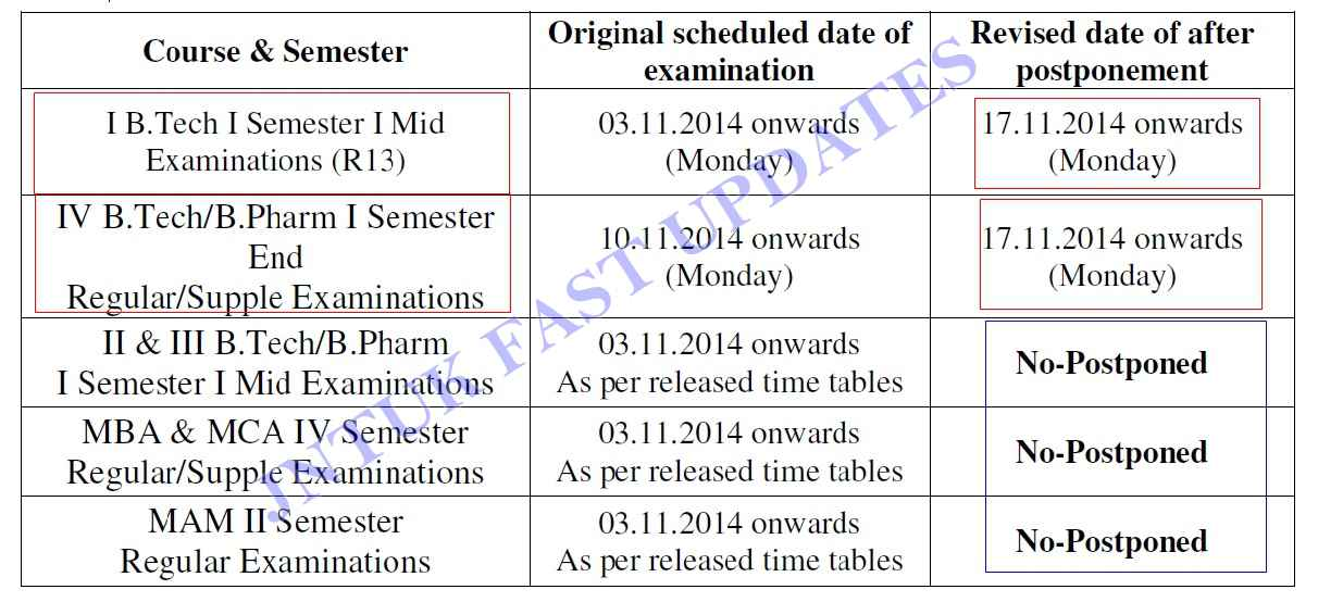 JNTUK 4-1 LAB External Exams Starts From 10-11-2014 To 16-11-2014