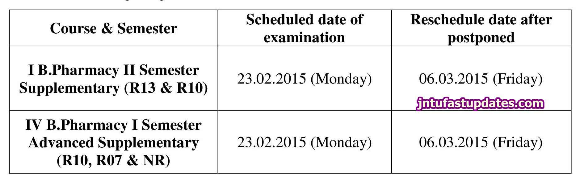 JNTUK Postpone of examination on 23-02-2015 in view of GPAT 2015