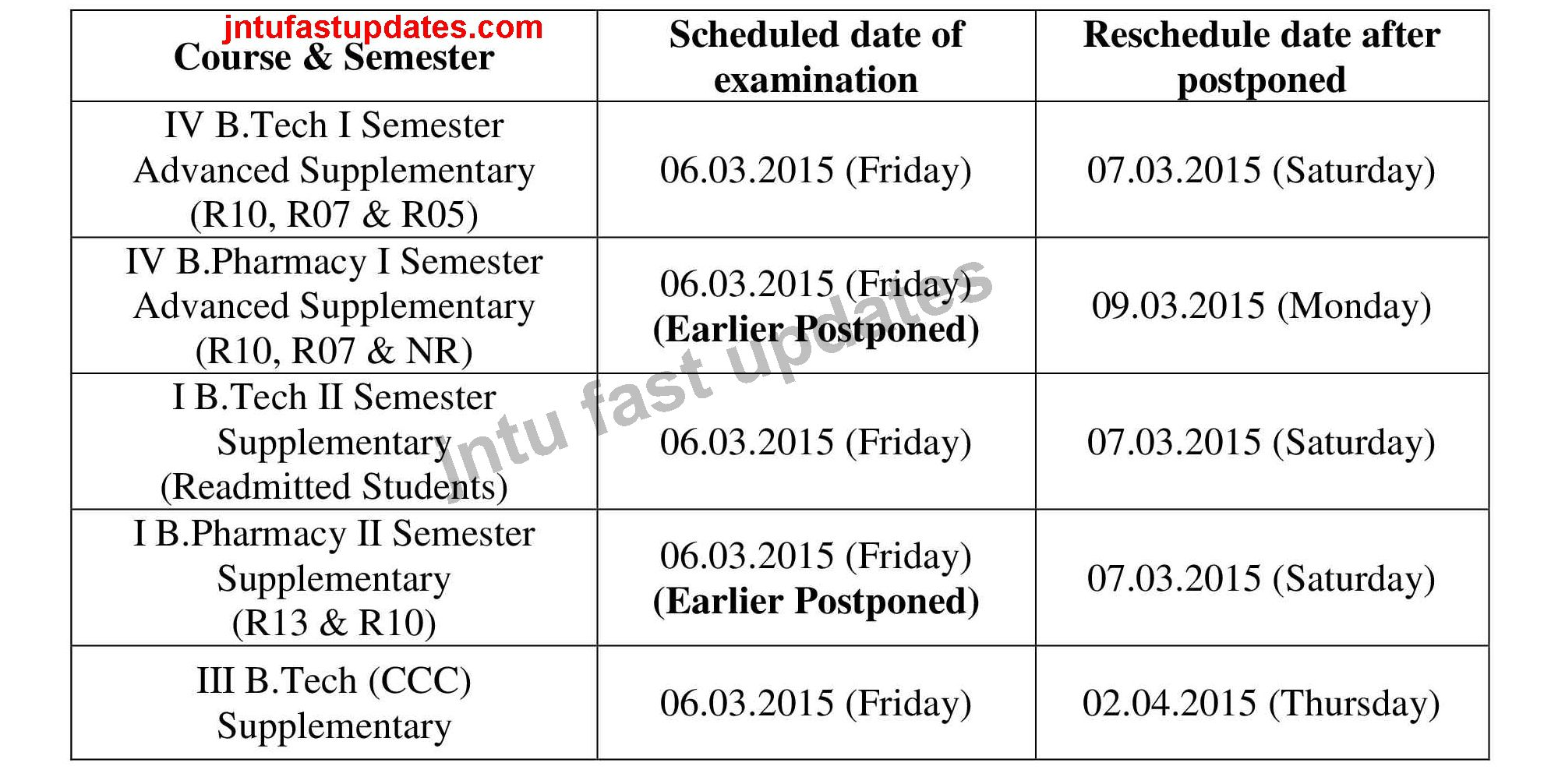 JNTUK Examinations on 06-03-15 Postponed Due to Holi 2015