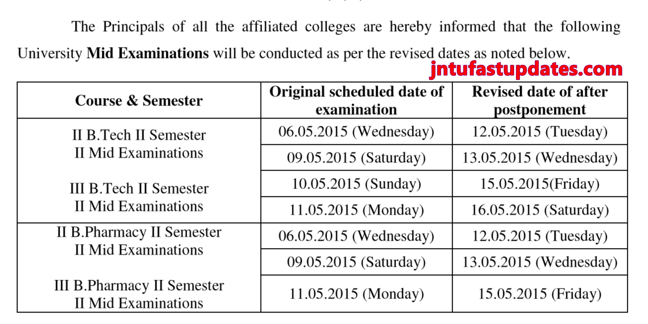 JNTUK 2-2 , 3-2 2nd Mid Remaining Exams Postponed