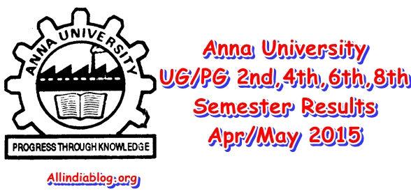 anna university phd coursework result 2013 It also offers post graduate courses to teaching faculties of other colleges to anna university chennai – regional office 2012-2013 - university college of.