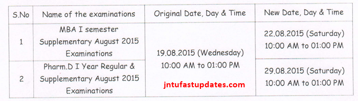 JNTUA - All the examinations scheduled on 19.08.2015 are postponed