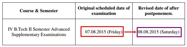 JNTUK B.Tech 4-2 Sem Advanced Supply on 07-08-2015 Postponed