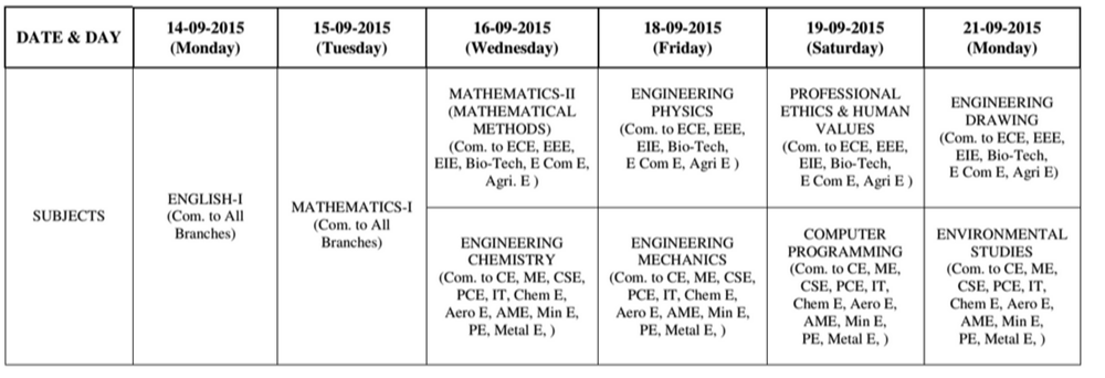 1-1 1st mid time table sep 2015