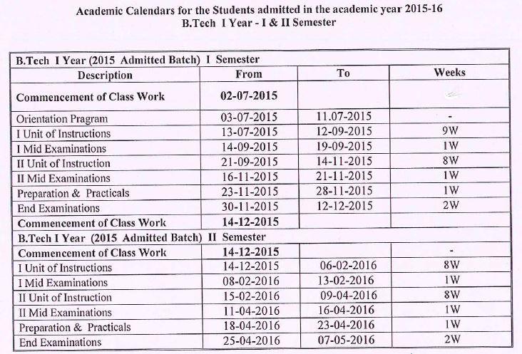 JNTUK-B.Tech-1-1-1-2-Sem-Academic-Calendar-2015-16