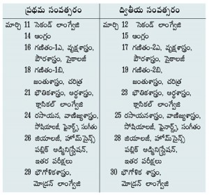 AP Intermediate 1st, 2nd year Exam Time Table 2016