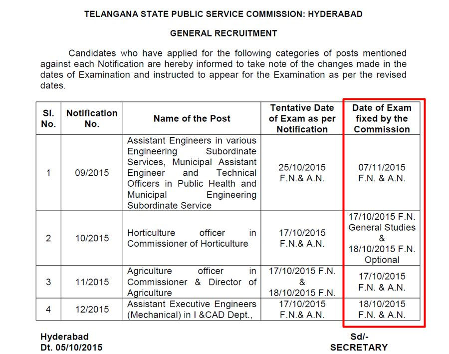 TSPSC change of dates