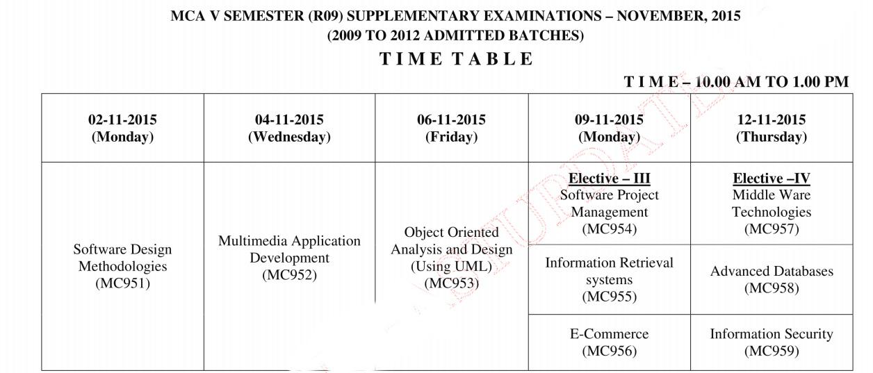 jntu mba i semester r13 r09 Jntu-kakinada : revised mba / mca iv semester regular/supplementary examinations time tables (oct 2014)  jntu-kakinada : mpharmacy ii.