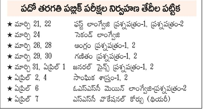 ap 10th class time table 2016