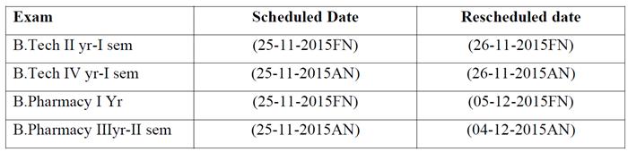 jntuh rescheduled dates