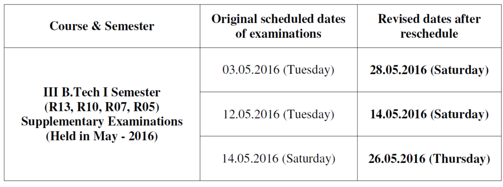 3-1 sem exams revised dates 2016