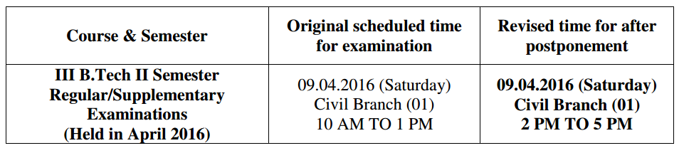 3-2 Sem Reg Supply Exam Time is Changed