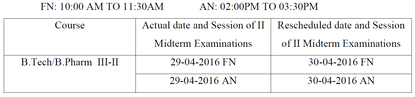 JNTUH Reschedule of 3-2 sem 2nd mid exams