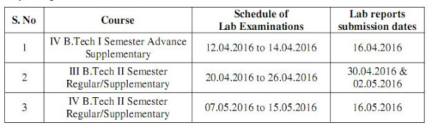 JNTUK-B.Tech-4-1-3-2-4-2-External-Lab-Project-Time-Tables-2016