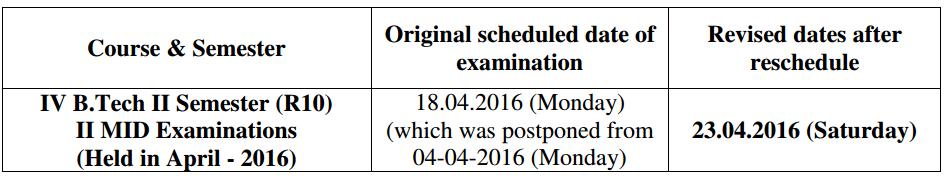 JNTUK B.Tech 4-2 2nd Mid Exam Postponed on April 18th