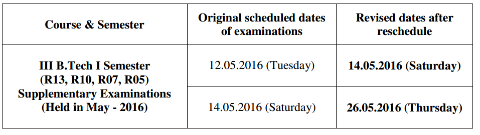 jntuk 3-1 revised dates 2016