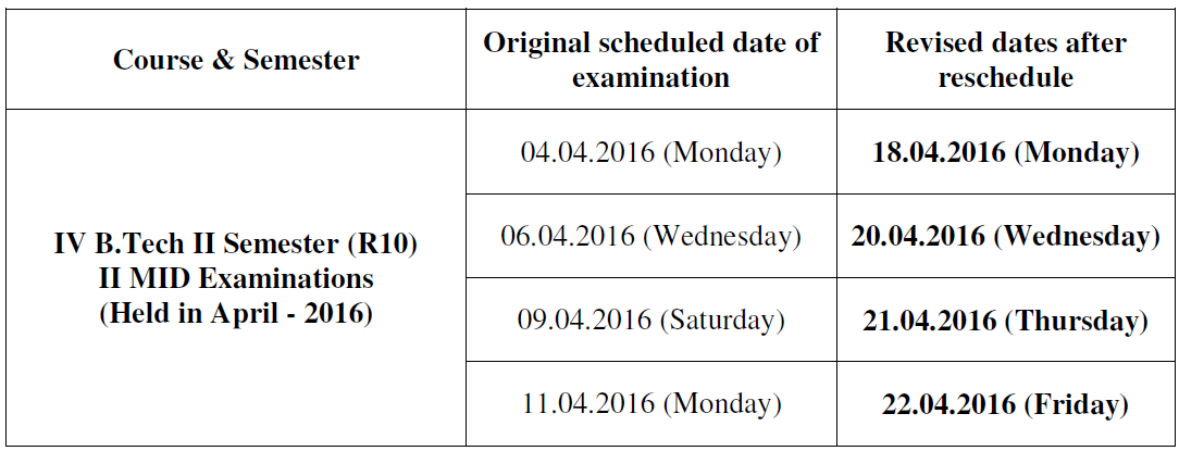 jntuk 4-2 2nd mid Revised Dates