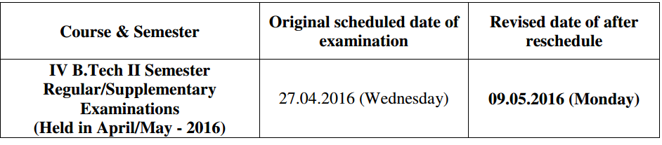 jntuk 4-2 Sem Exam Scheduled on 27-04-2016 Postponed