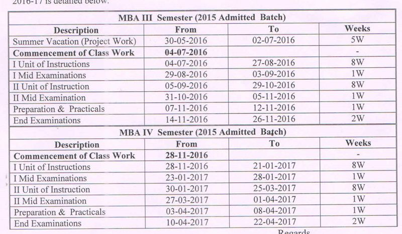 Academic Calender for MBA (III-IV Sems-2015 Admit Bach)