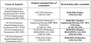 JNTUK B.Tech 1-2 (Reg/ Supply) & 1st Year Supply Exam Postponed on May 28 & Rescheduled