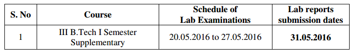 JNTUK-B.Tech-3-1-Supply-External-Labs-dates-May-2016