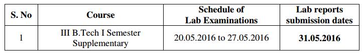 JNTUK-B.Tech-3-1-Supply-External-Labs-dates-May-2016