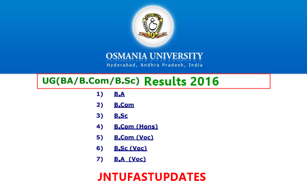 Osmania-University-UG-Results-2016
