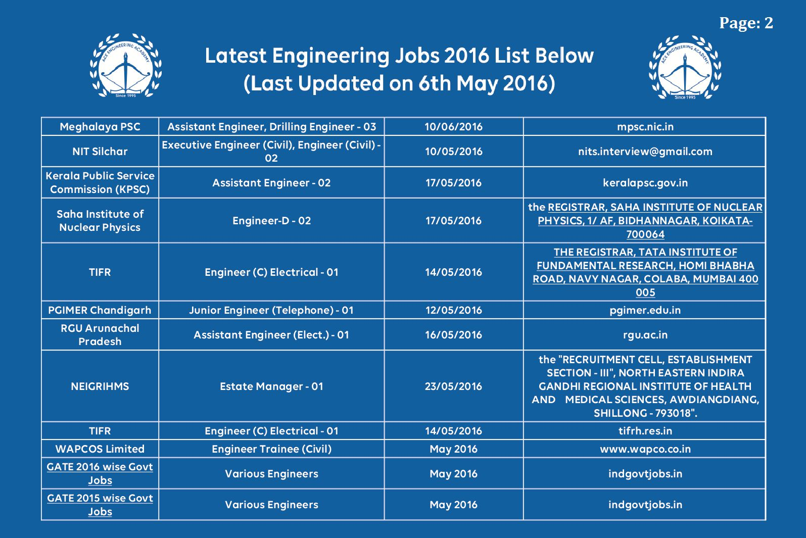 engg job notifications 2016