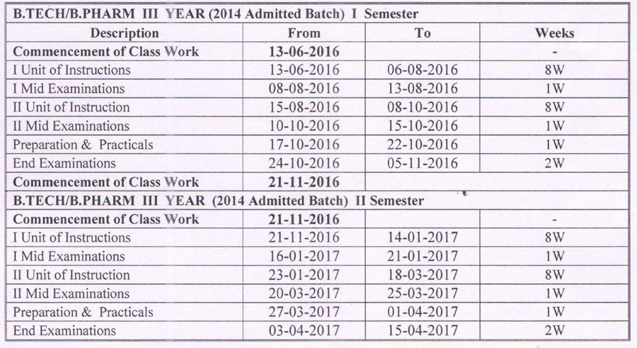 jntuk-iii-year-ac-2014-admitted-batch