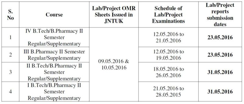 jntuk lab exam dates may 2016