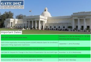 GATE 2017 Notification, Eligibility, Pattern, Fee, Exam Dates @ gate.iitr.ernet.in
