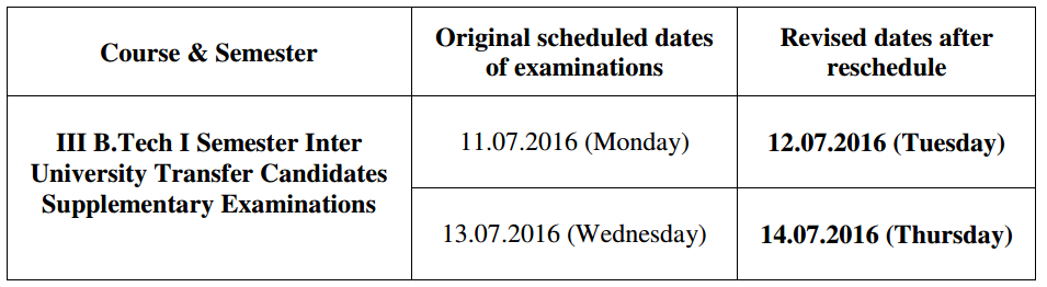 JNTUK Revised dates of Postponed IUT Candidates 3-1 sem Supply Exams July 2016