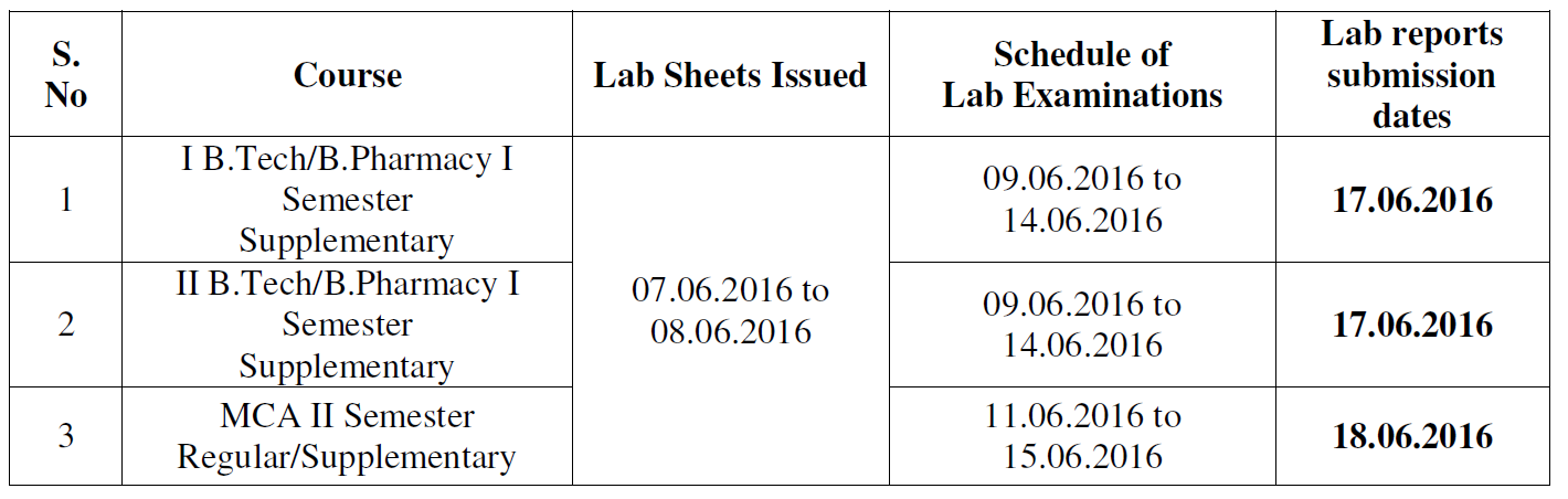 b.tech-b.pharmacy-mca lab exams 2016