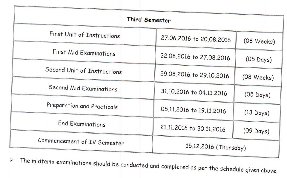 jntua mca iii sem ac for 2015 batch