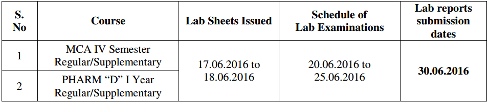 jntuk mca 4th sem lab exam schedule