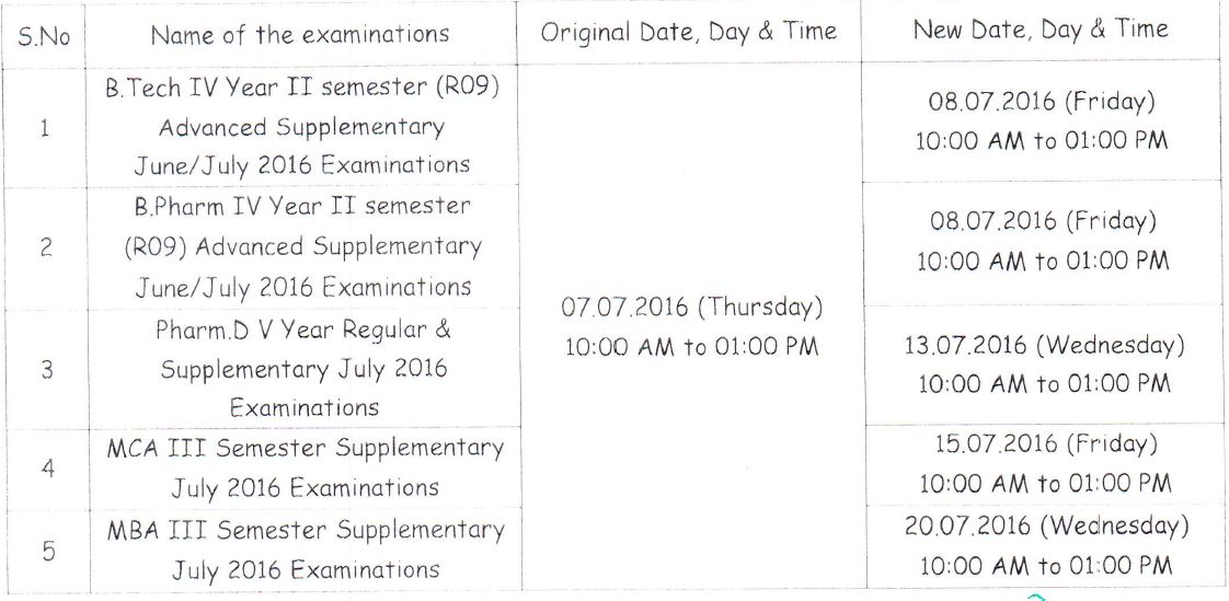 JNTUA All the Examinations Scheduled on 7th July 2016 Are Postponed & Rescheduled