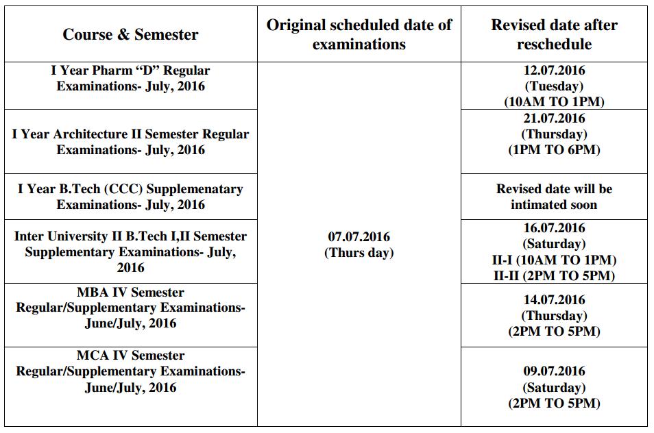 jntuk Revised date after reschedule ramzan