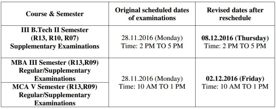 jntuk-revised-dates-nov-28