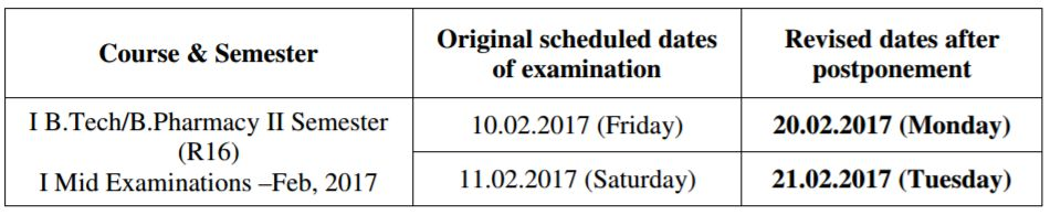JNTUK Rescheduled 1-2 1st mid tt 2017