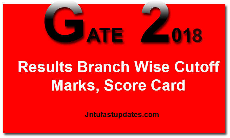 GATE Result 2018 cutoff marks