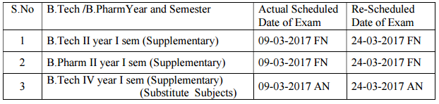 jntuh exams postponed on 09-03-2017