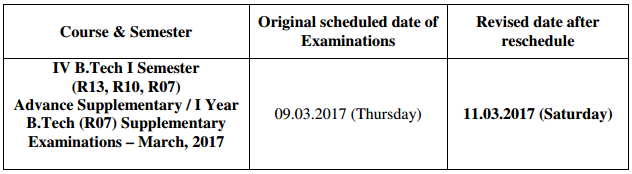 jntuk rescheduled date