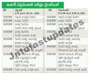 AP Inter 1st, 2nd Year Advanced Supply/ Betterment Time Tables May 2018 Download @ Manabadi