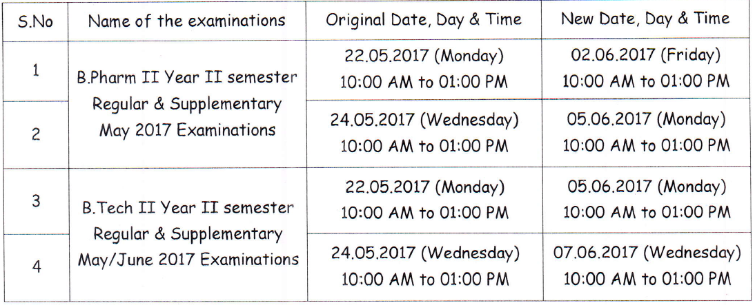 jntua revised dates
