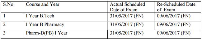 jntuh exams postponed 31-05-2017