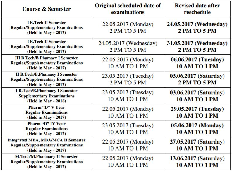 jntuk revised dates