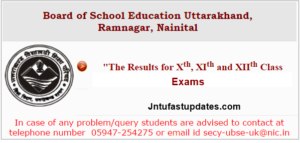 Uttarakhand 10th Result 2018 – UK Board Class 10th Results Name Wise @ uaresults.nic.in