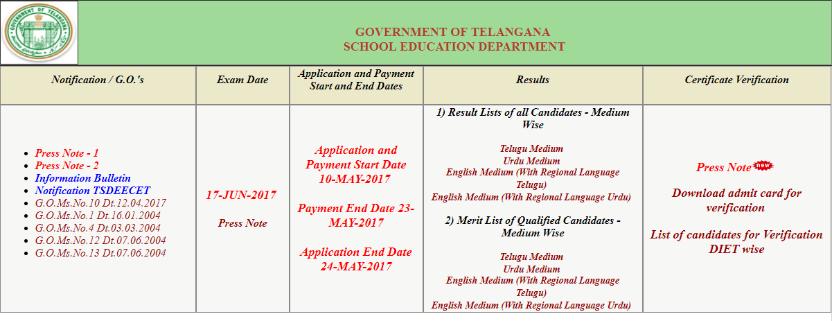 TSDEECET 2017 Verification of Certificates Notification