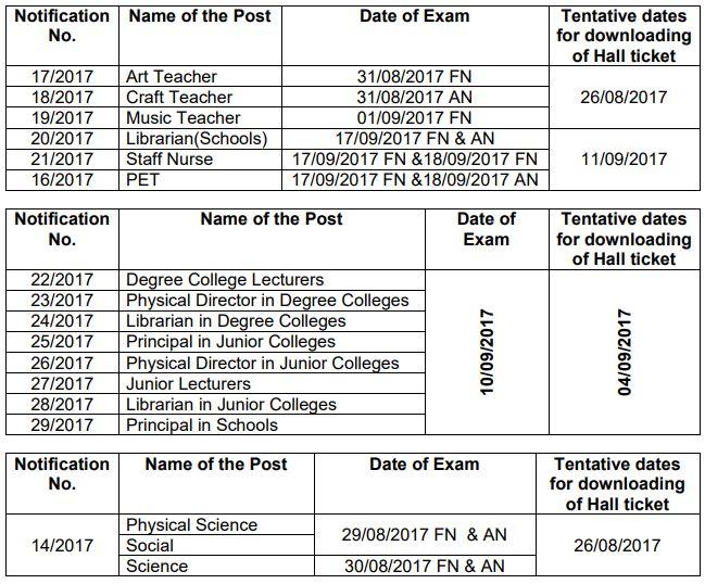 TSPSC Gurukul Revised Examination Dates