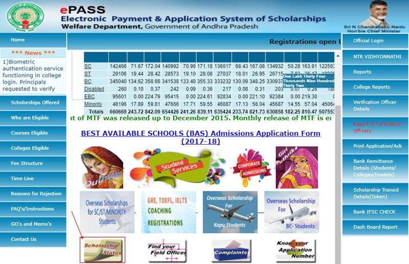 ap epass scholarship status
